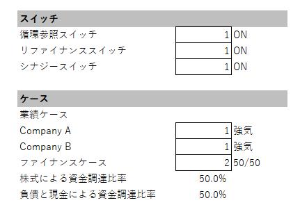M&Aモデリング - ケース設定